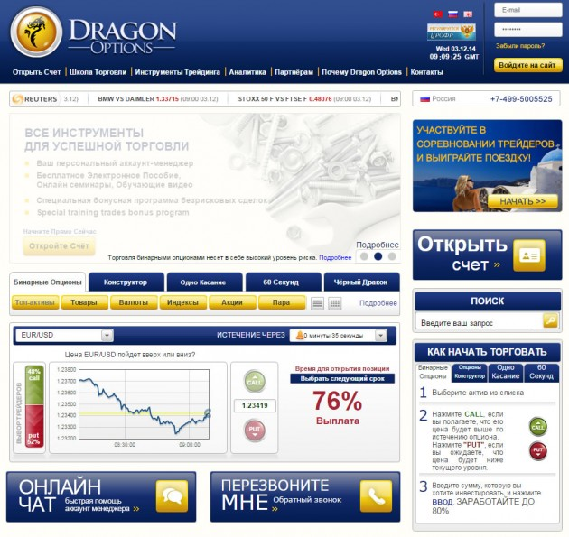 Обзор Dragon Options